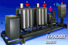 Equipment for processing of Teknomix batch 300