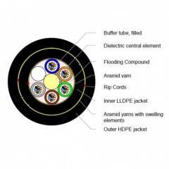 Fiber-optical cable external A-DF(ZN)2Y(ZN)2Y