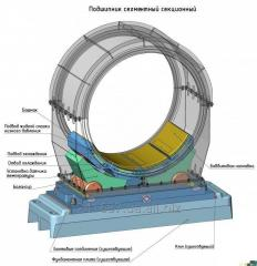 Segment section bearings for mills of ShBM, MShR,