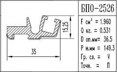 The aluminum shape the BPO brand – 2526