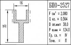 The aluminum shape the BPO brand – 2527
