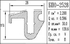The aluminum shape the BPO brand – 2528