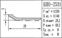 The aluminum shape the BPO brand – 2531