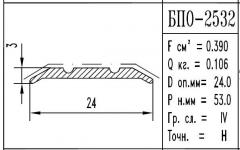 The aluminum shape the BPO brand – 2532