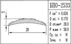 The aluminum shape the BPO brand – 2533