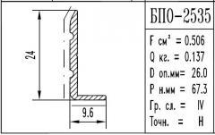 The aluminum shape the BPO brand – 2535
