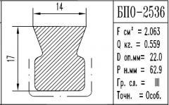The aluminum shape the BPO brand – 2536