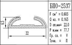 The aluminum shape the BPO brand – 2537