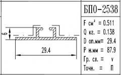 The aluminum shape the BPO brand – 2538