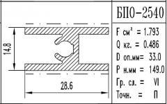 The aluminum shape the BPO brand – 2540