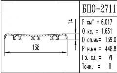 Aluminio perfiles