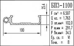 The aluminum shape BPZ -