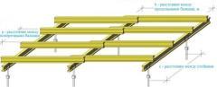 Beam N-20 timbering