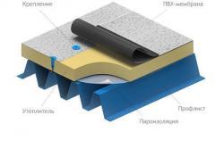 Membrane roof of PVC