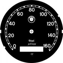 Speedometers industrial