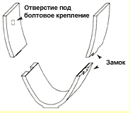 Details of lining of trenches of a