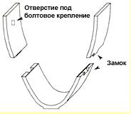 Детали футеровки желобов гидрозолоудаления