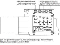 Редукторный концевой выключатель канатной тали DR