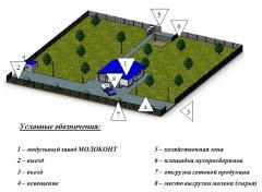 Модульный молочный завод «МОЛОКОНT» переработки