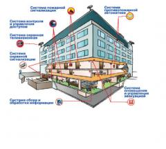 Системы бесперебойного электропитания для пожарной