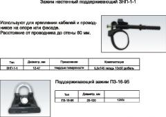 Зажим настенный поддерживающий ЗНП 1-1 для крепления кабелей на опоре и фасаде