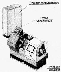 Аппарат намотки для упорядоченной намотки