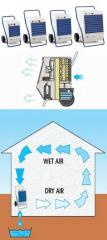 Air dehumidifier industrial