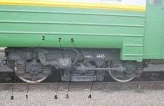 Гасители колебаний для вагонов и локомотивов