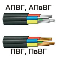 Power cables APVG, APVVG, PVG, PVVG