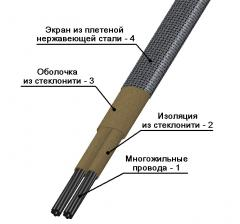 Wire thermoelectrode KKMSE