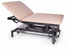 Table for bobat-therapy of Montane taurus