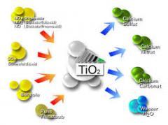 Photoactive porous films on the basis of TiO2
