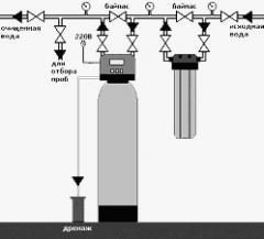 Coal filters Ecosoftware FA