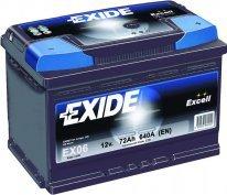 Мото аккумулятор EXIDE YB16L-B