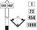 Знак Указатель «Путевой километровый знак»