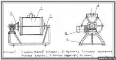 Мельницы шаровые керамические (МШК) ТУ У-21-101-82