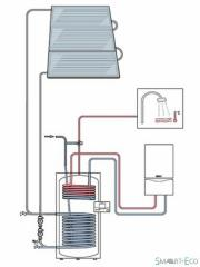 Солнечная установка для отопления и горячего