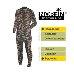 Layered clothing camouflage Norfin Thermo Line