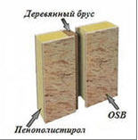 Paneli.Sip-panel Ekopan® of OSB-3 of production