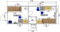 Вагон-будинок Медпункт розм. 7,0х2,6м