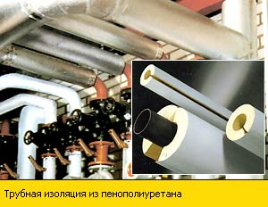 Pipe isolation from polyurethane foam