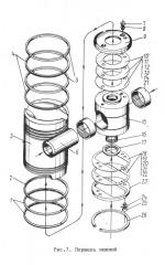 Finger of piston D100.04.004-6