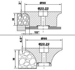 Профильные ролики для ручных машин при обработке