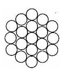 Cable of galvanized 1х19 GOST 3063-80