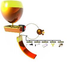 High-precision lock mechanism and servo-driver