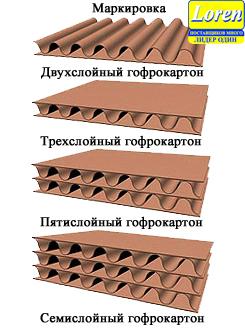 gofrokarton_listovoj_vsegda_v_nalichii_bolshoj