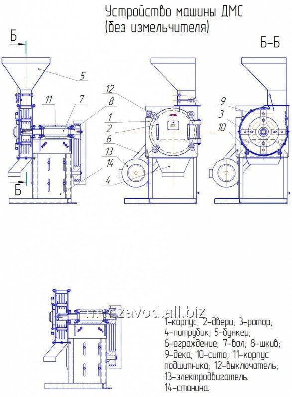 Дробилка молотковая дмр 14, 5х13 изготовление питатель шлюзовой ш5 в Нижний Новгород