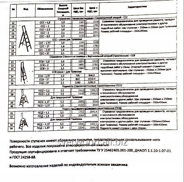 lestnicy_stekloplastikovye_izdeliya