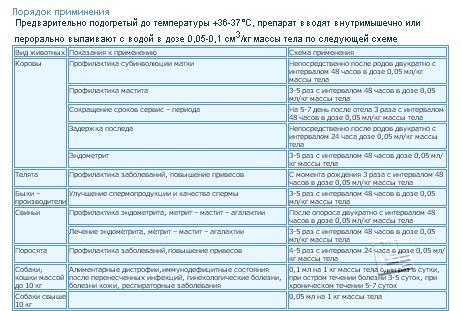tkanevye_preparatyaminoton