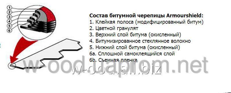 bitumnaya_laminirovannaya_cherepica_iko